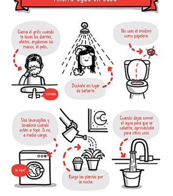 Rever ahorra agua en casa - Como podemos ahorrar agua en casa ...